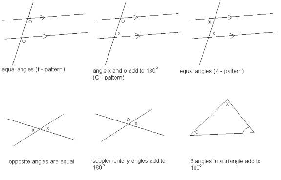 Proof Geometry Answers in addition Geometry Chapter 1 Test Review also ...